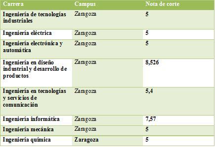 Zaragoza.jpg