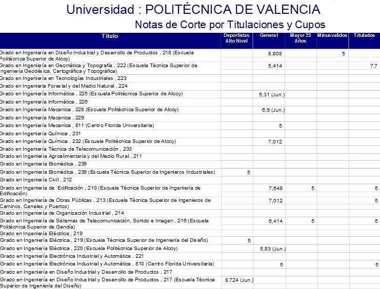politecnica%20de%20valencia.png