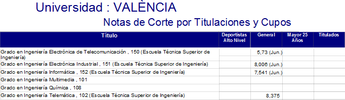 universidad%20valencia.png