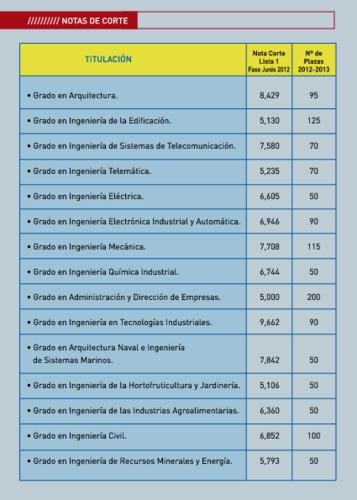 Notas_corte_upct.pdf